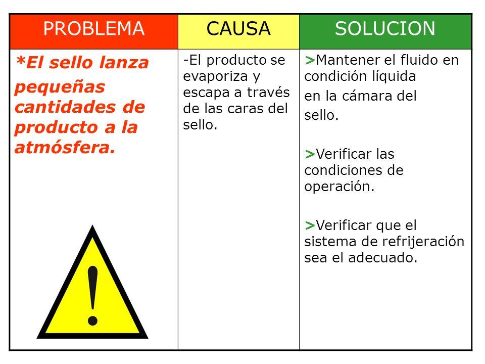 PROBLEMACAUSASOLUCION *El sello lanza pequeñas cantidades de producto a la atmósfera. -El producto se evaporiza y escapa a través de las caras del sel