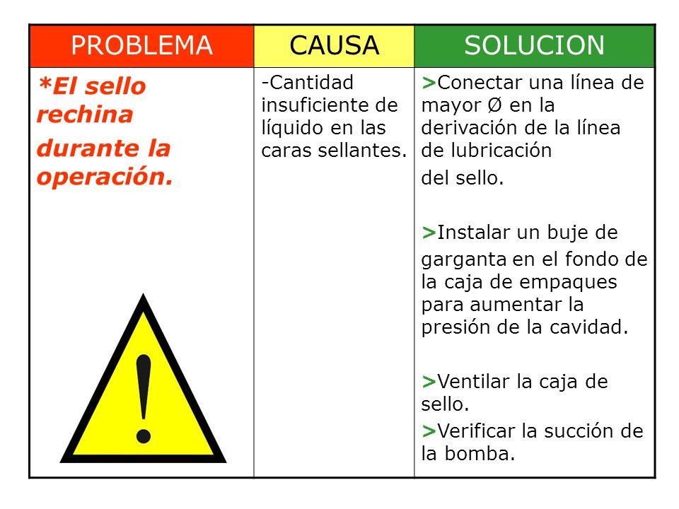 PROBLEMACAUSASOLUCION *El sello rechina durante la operación. -Cantidad insuficiente de líquido en las caras sellantes. >Conectar una línea de mayor Ø