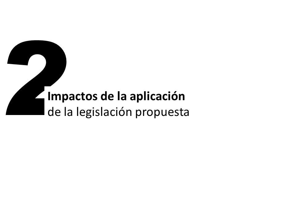2 Impactos de la aplicación de la legislación propuesta