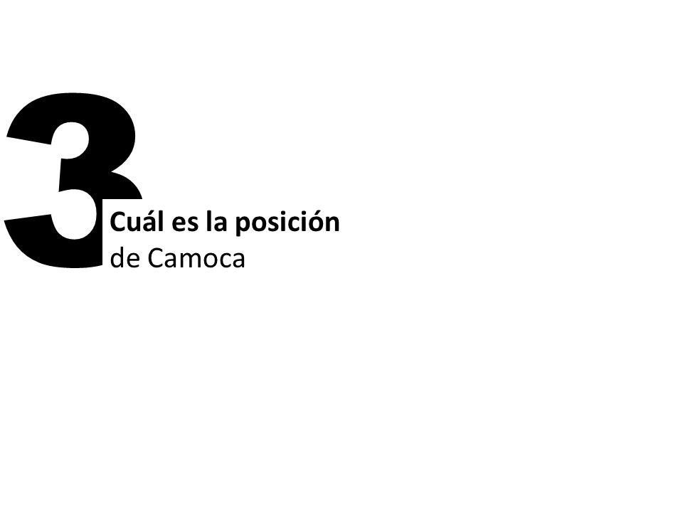 3 Cuál es la posición de Camoca