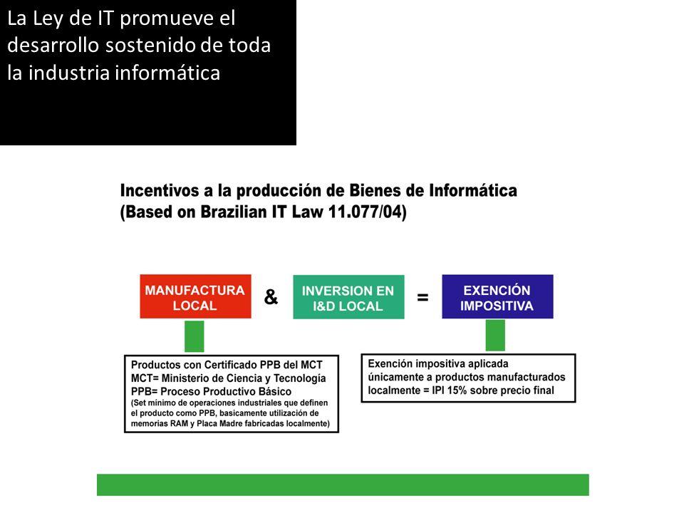 La Ley de IT promueve el desarrollo sostenido de toda la industria informática