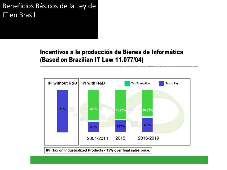 Beneficios Básicos de la Ley de IT en Brasil