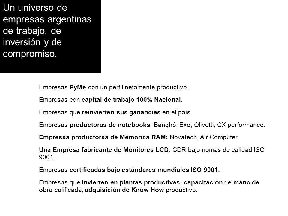 Un universo de empresas argentinas de trabajo, de inversión y de compromiso.