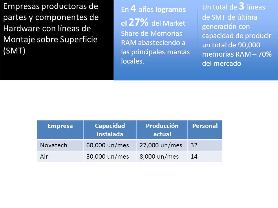 Anexo 2 DATOS COMPLEMENTARIOS EL CUADRO DE COSTO DE NTBS Clickear sobre el cuadro para expandir la tabla de Excel