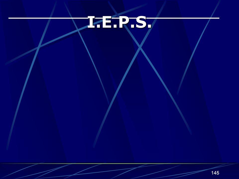145 I.E.P.S.