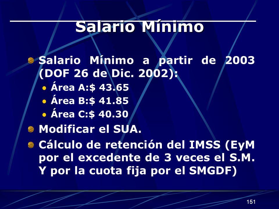 151 Salario Mínimo Salario Mínimo a partir de 2003 (DOF 26 de Dic. 2002): Área A:$ 43.65 Área B:$ 41.85 Área C:$ 40.30 Modificar el SUA. Cálculo de re