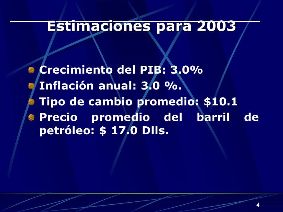 4 Estimaciones para 2003 Crecimiento del PIB: 3.0% Inflación anual: 3.0 %.