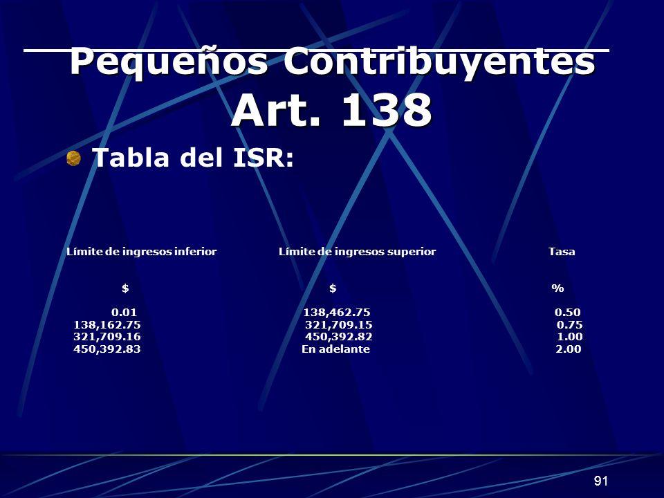 91 Pequeños Contribuyentes Art.