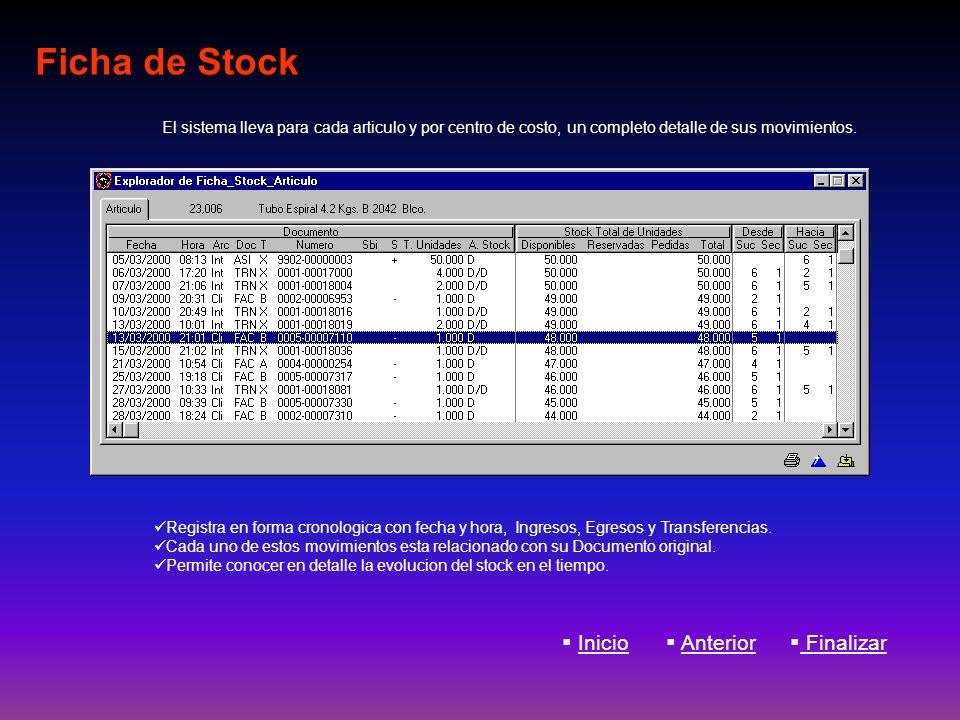 Ficha de Stock Registra en forma cronologica con fecha y hora, Ingresos, Egresos y Transferencias. Cada uno de estos movimientos esta relacionado con