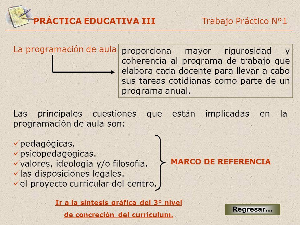 PRÁCTICA EDUCATIVA III Trabajo Práctico N°1 La programación de aula Regresar... proporciona mayor rigurosidad y coherencia al programa de trabajo que
