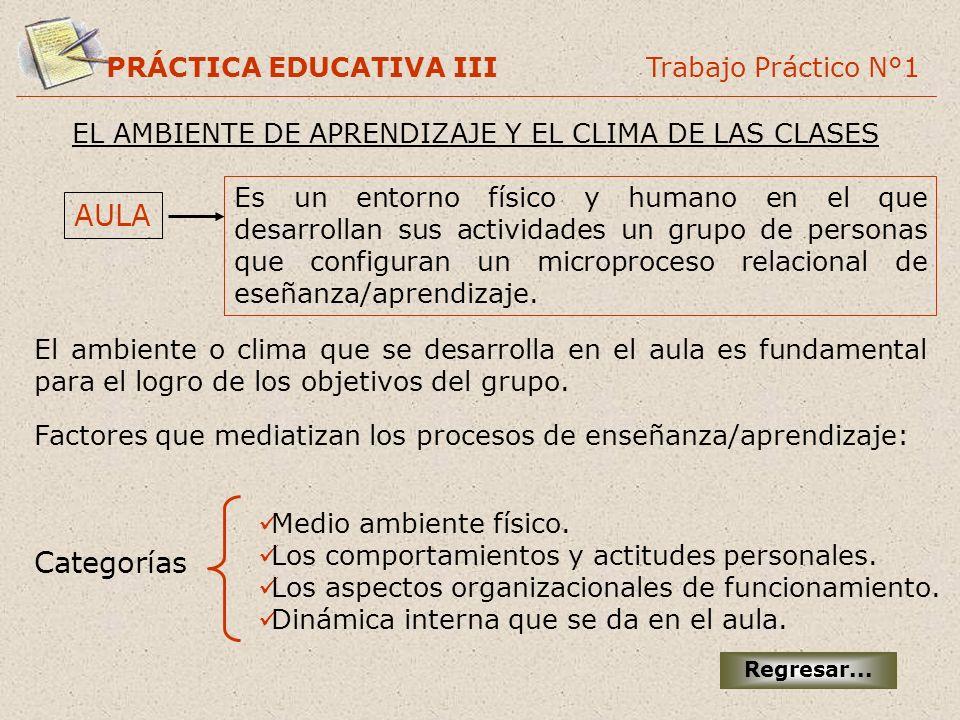 PRÁCTICA EDUCATIVA III Trabajo Práctico N°1 EL AMBIENTE DE APRENDIZAJE Y EL CLIMA DE LAS CLASES Es un entorno físico y humano en el que desarrollan su