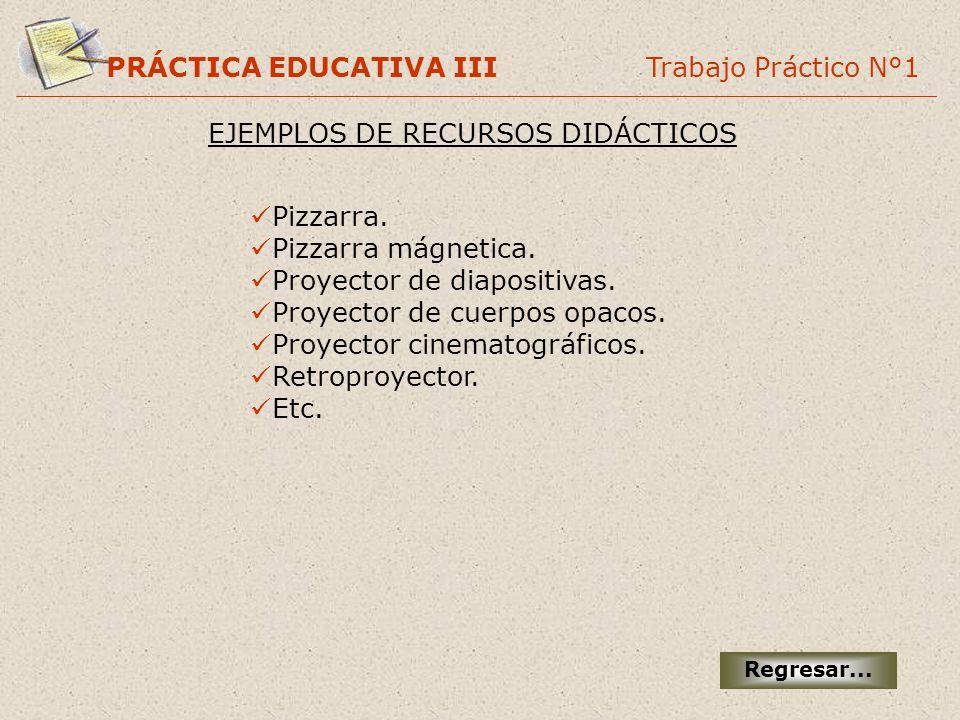 PRÁCTICA EDUCATIVA III Trabajo Práctico N°1 EJEMPLOS DE RECURSOS DIDÁCTICOS Pizzarra. Pizzarra. Pizzarra mágnetica. Pizzarra mágnetica. Proyector de d