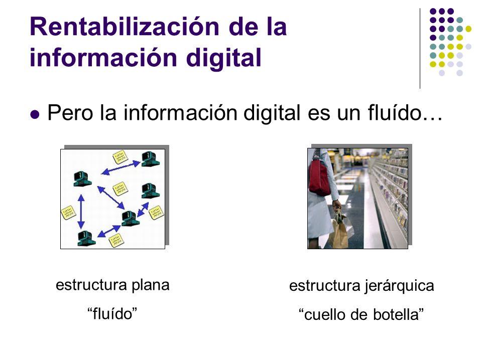 Rentabilización de la información digital Pero la información digital es un fluído… estructura jerárquica cuello de botella estructura plana fluído