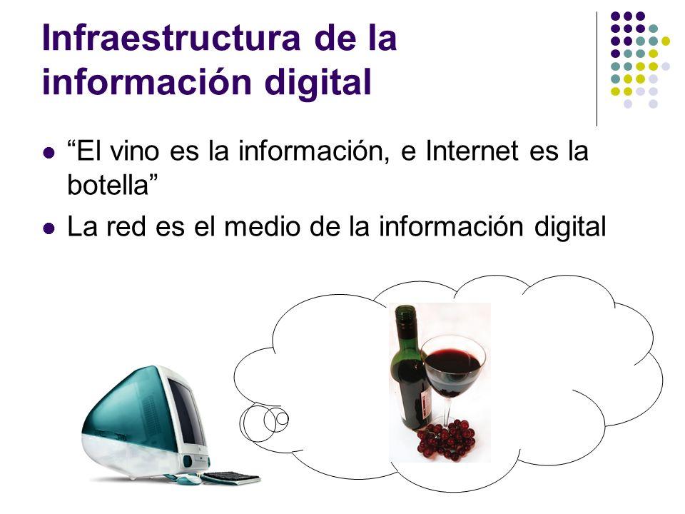 Infraestructura de la información digital El vino es la información, e Internet es la botella La red es el medio de la información digital