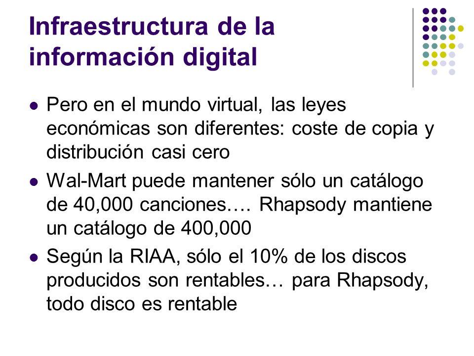 Infraestructura de la información digital Pero en el mundo virtual, las leyes económicas son diferentes: coste de copia y distribución casi cero Wal-M