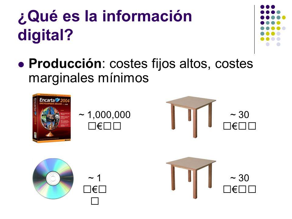 ¿Qué es la información digital? Producción: costes fijos altos, costes marginales mínimos ~ 1,000,000 ~ 1 ~ 30