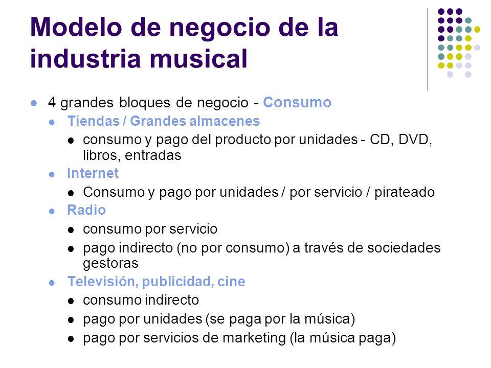 Modelo de negocio de la industria musical 4 grandes bloques de negocio - Consumo Tiendas / Grandes almacenes consumo y pago del producto por unidades