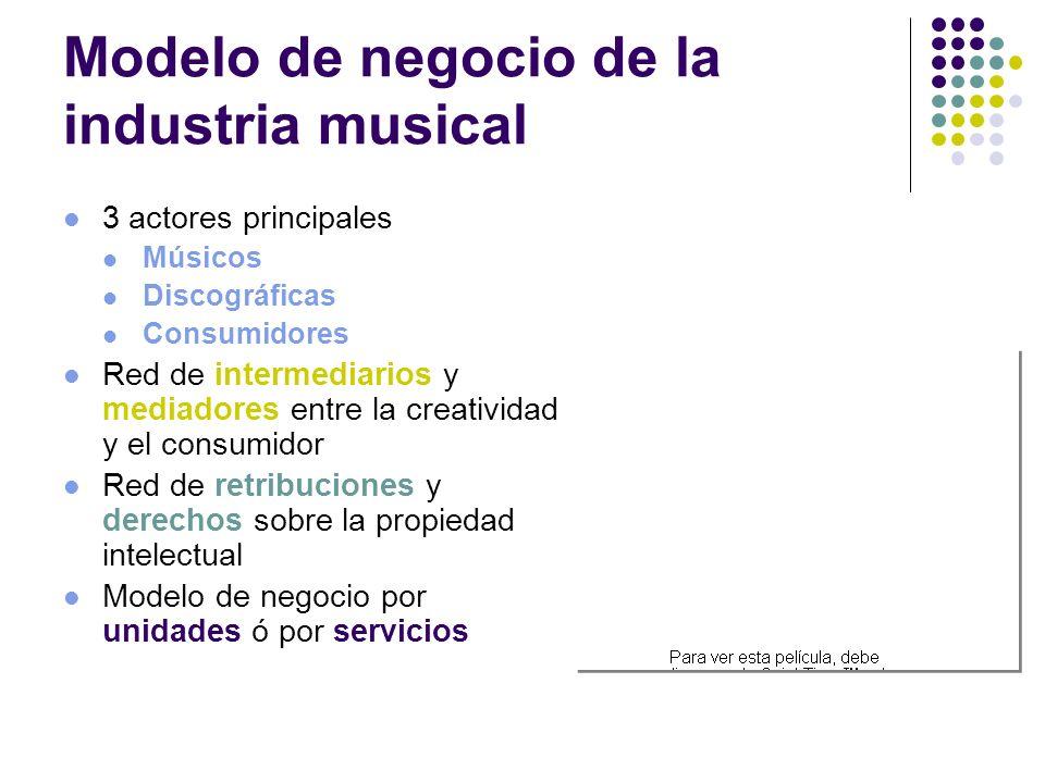 Modelo de negocio de la industria musical 3 actores principales Músicos Discográficas Consumidores Red de intermediarios y mediadores entre la creativ