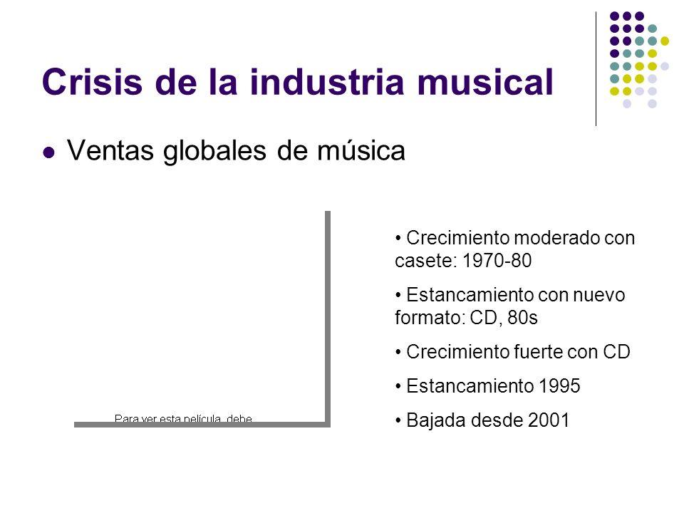Crisis de la industria musical Ventas globales de música Crecimiento moderado con casete: 1970-80 Estancamiento con nuevo formato: CD, 80s Crecimiento