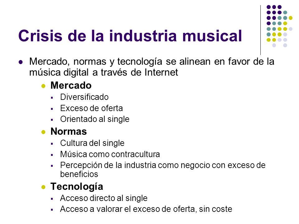 Crisis de la industria musical Mercado, normas y tecnología se alinean en favor de la música digital a través de Internet Mercado Diversificado Exceso