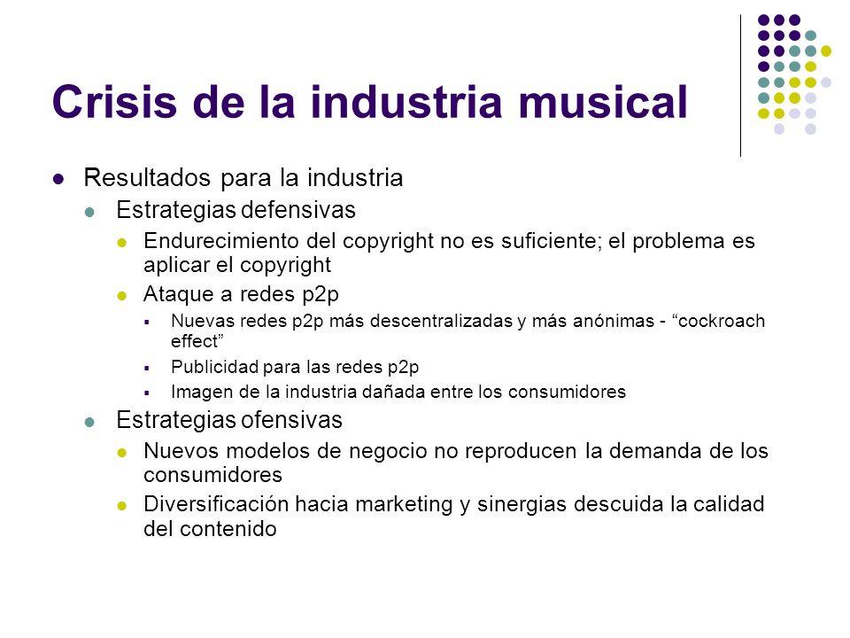 Crisis de la industria musical Resultados para la industria Estrategias defensivas Endurecimiento del copyright no es suficiente; el problema es aplic