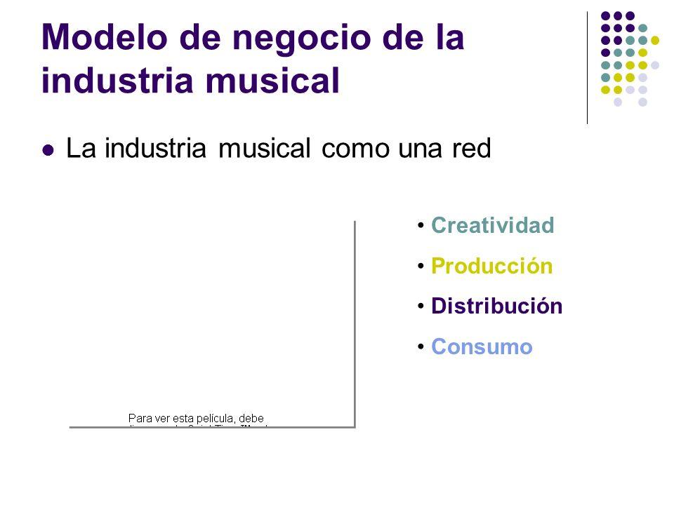 Modelo de negocio de la industria musical La industria musical como una red Creatividad Producción Distribución Consumo