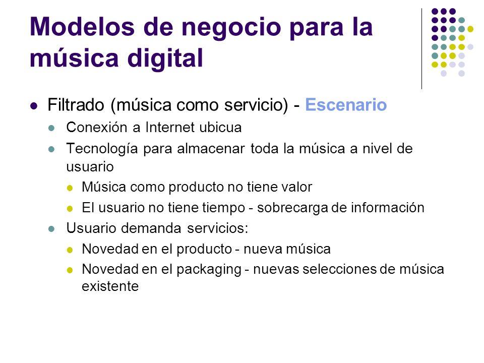 Modelos de negocio para la música digital Filtrado (música como servicio) - Escenario Conexión a Internet ubicua Tecnología para almacenar toda la mús