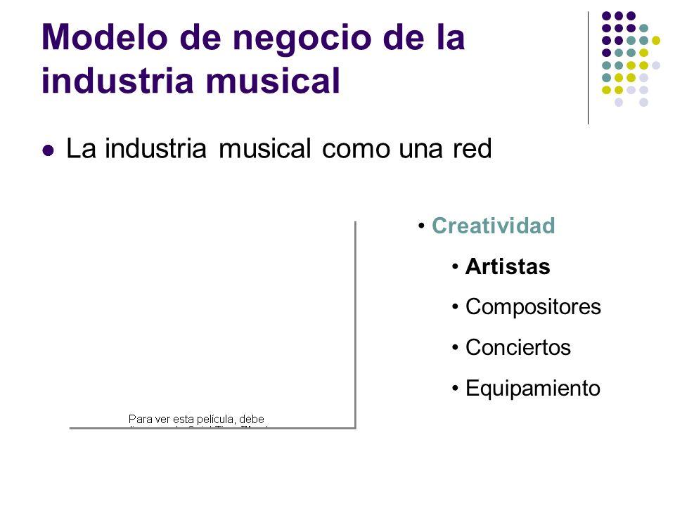 Modelo de negocio de la industria musical La industria musical como una red Creatividad Artistas Compositores Conciertos Equipamiento