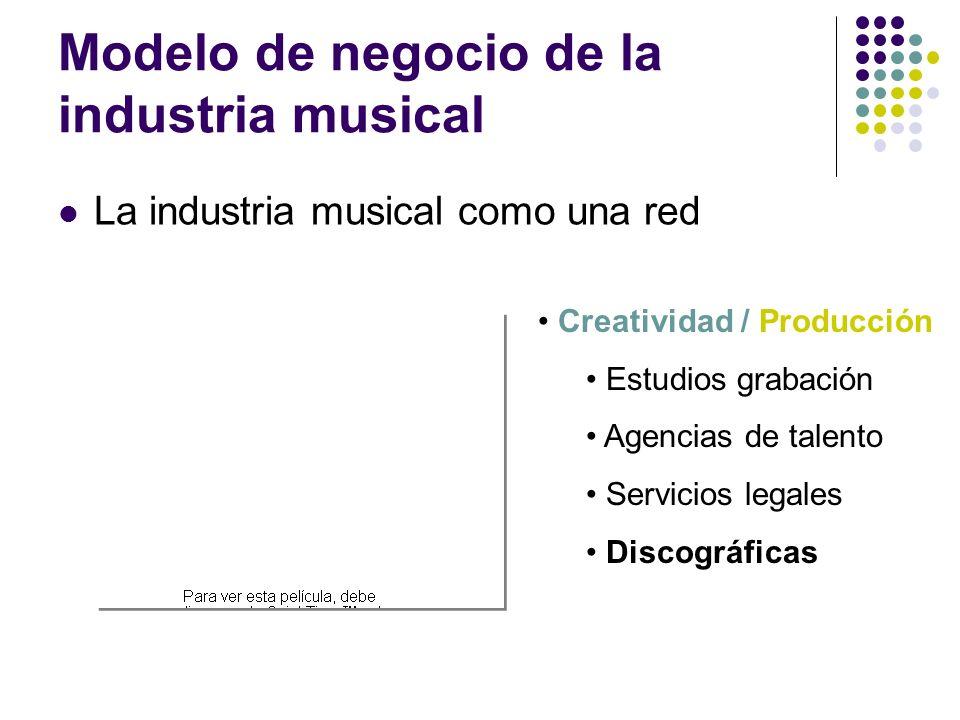 Modelo de negocio de la industria musical La industria musical como una red Creatividad / Producción Estudios grabación Agencias de talento Servicios
