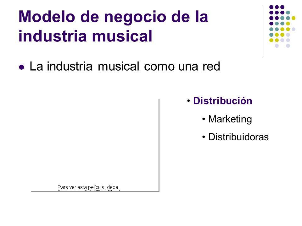 Modelo de negocio de la industria musical La industria musical como una red Distribución Marketing Distribuidoras