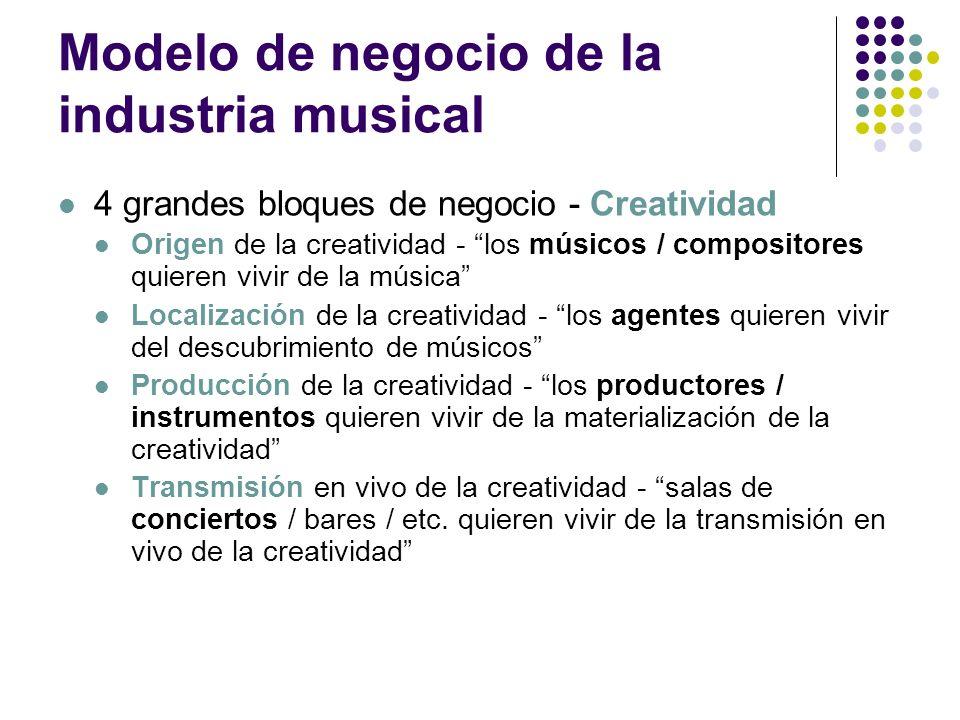 Modelo de negocio de la industria musical 4 grandes bloques de negocio - Creatividad Origen de la creatividad - los músicos / compositores quieren viv