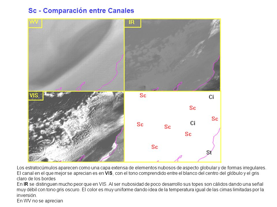 Sc - Comparación entre Canales Los estratocúmulos aparecen como una capa extensa de elementos nubosos de aspecto globular y de formas irregulares. El
