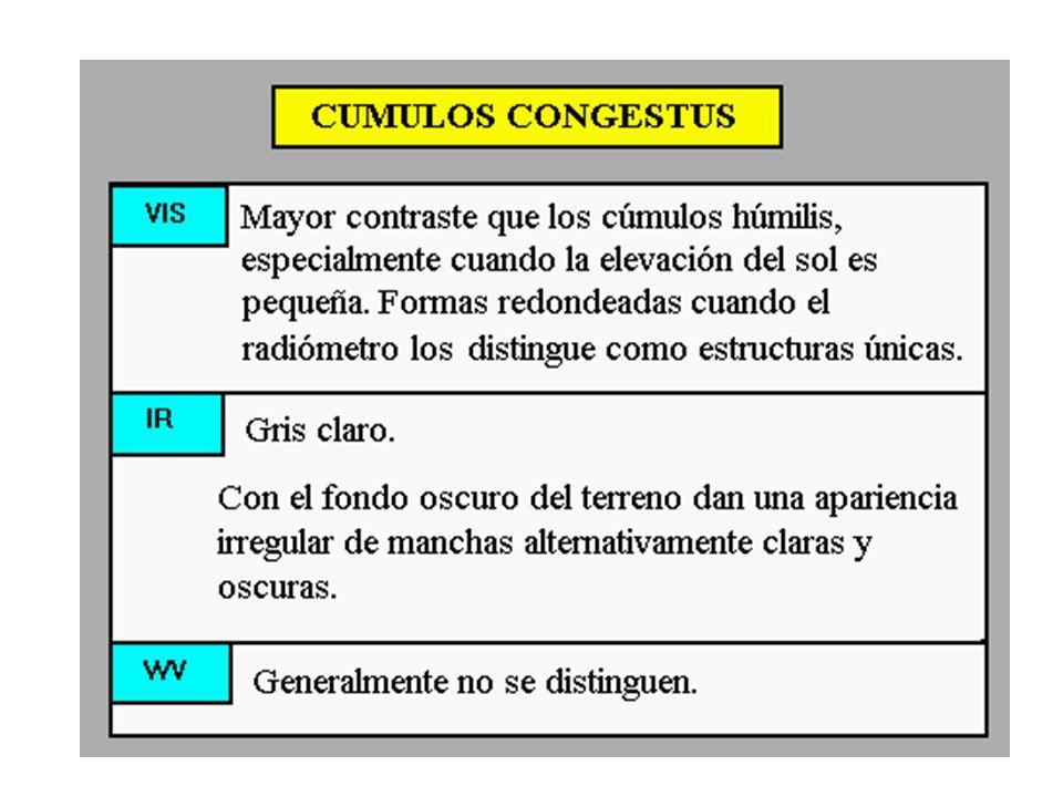 Cu - Comparación entre Canales Mientras que los de la mitad norte de la península representarían cumulos congestus y cumulonimbos en la mitad sur aparecen cúmulos con muy poco desarrollo o cúmulos húmilis.