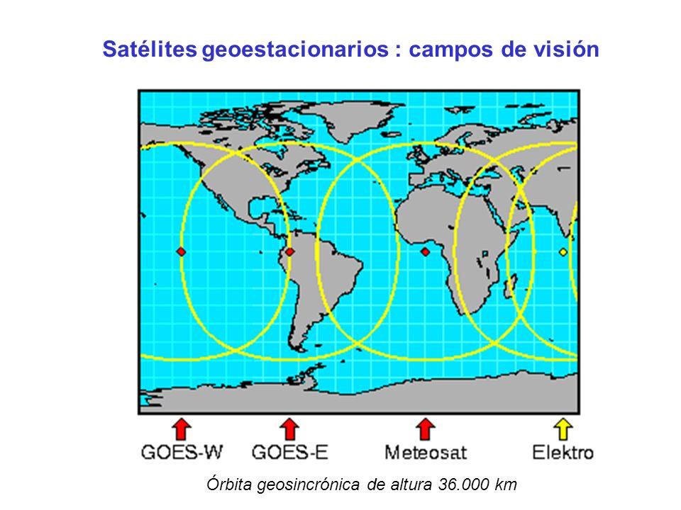Satélites geoestacionarios : campos de visión Órbita geosincrónica de altura 36.000 km
