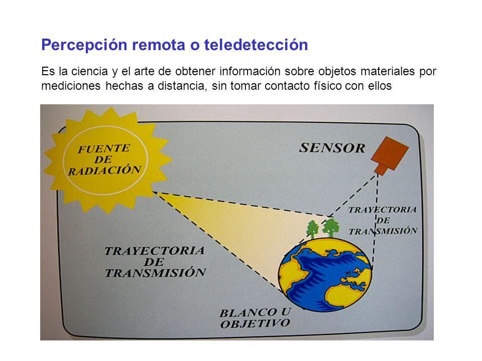 Percepción remota o teledetección Es la ciencia y el arte de obtener información sobre objetos materiales por mediciones hechas a distancia, sin tomar