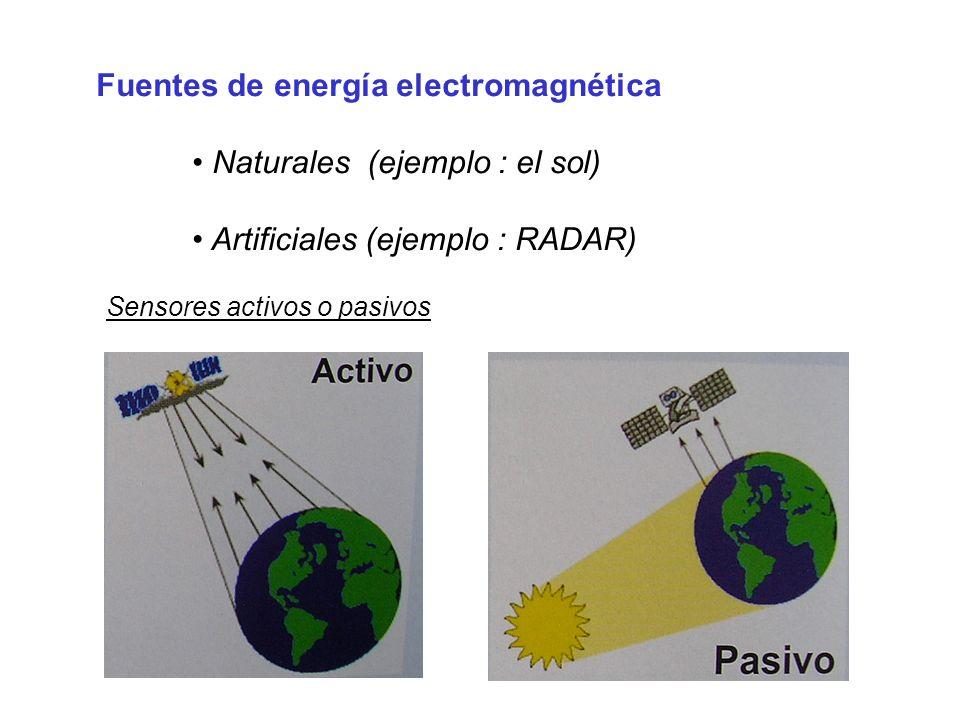 Fuentes de energía electromagnética Naturales (ejemplo : el sol) Artificiales (ejemplo : RADAR) Sensores activos o pasivos