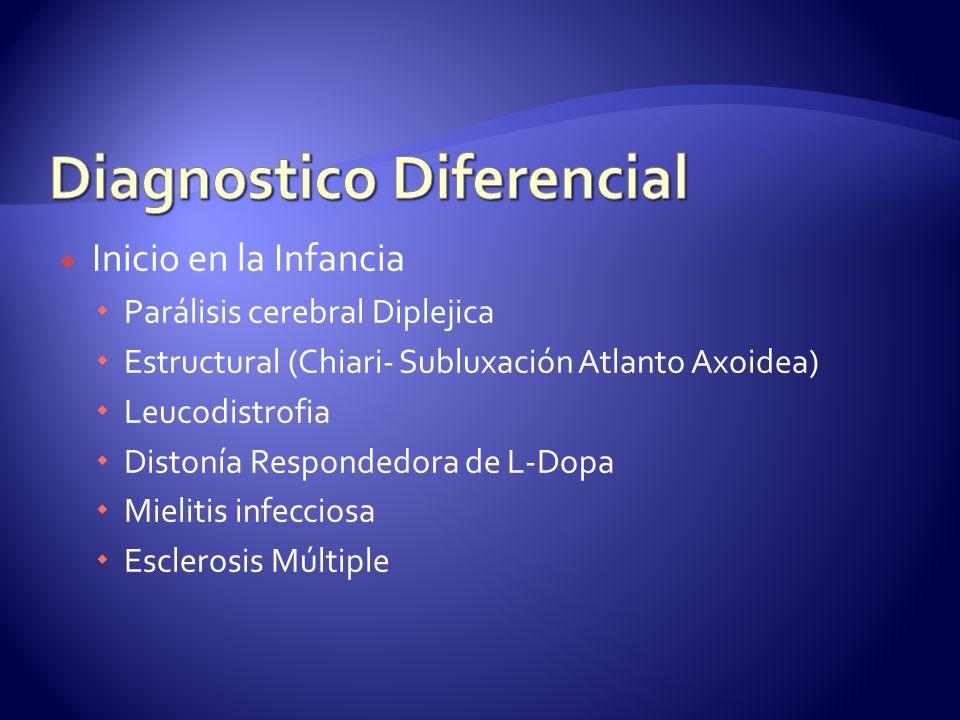 Inicio en la Infancia Parálisis cerebral Diplejica Estructural (Chiari- Subluxación Atlanto Axoidea) Leucodistrofia Distonía Respondedora de L-Dopa Mielitis infecciosa Esclerosis Múltiple