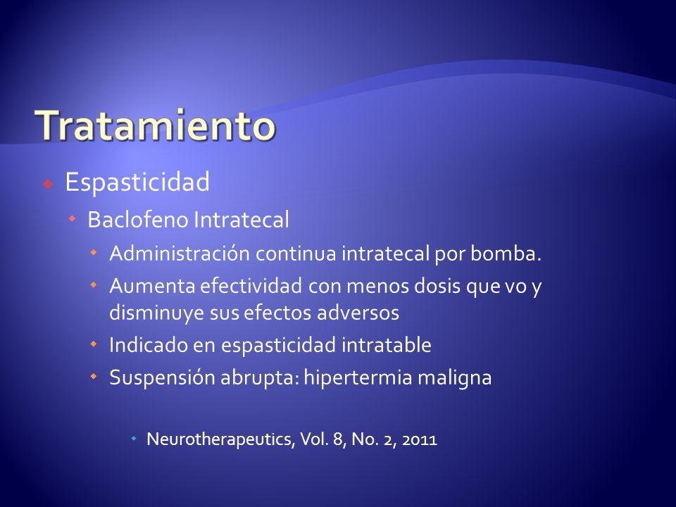Espasticidad Baclofeno Intratecal Administración continua intratecal por bomba.