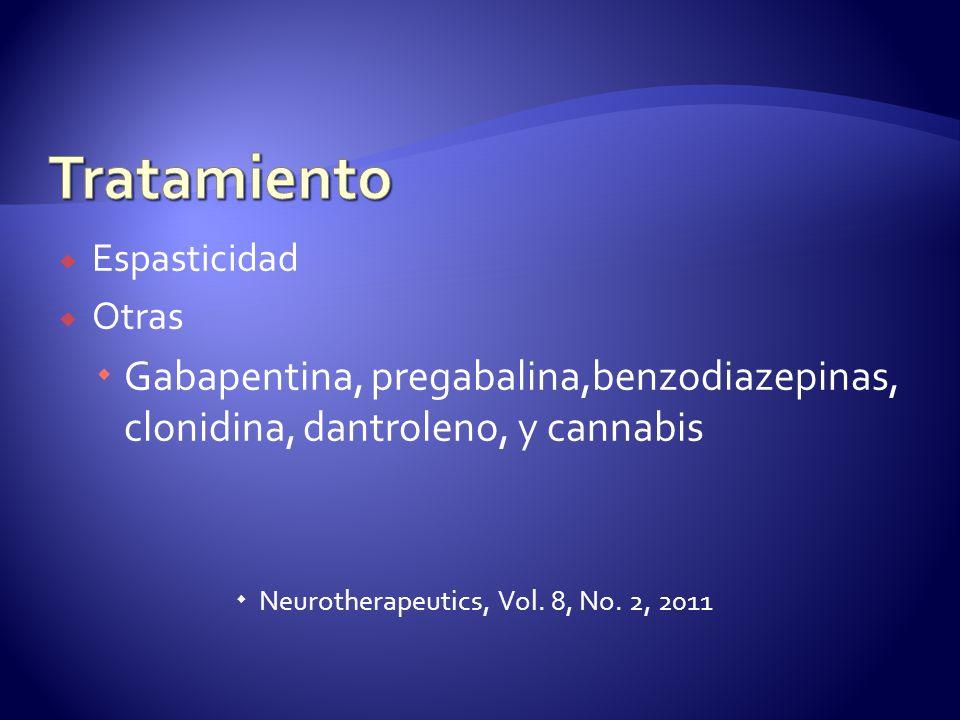Espasticidad Otras Gabapentina, pregabalina,benzodiazepinas, clonidina, dantroleno, y cannabis Neurotherapeutics, Vol.