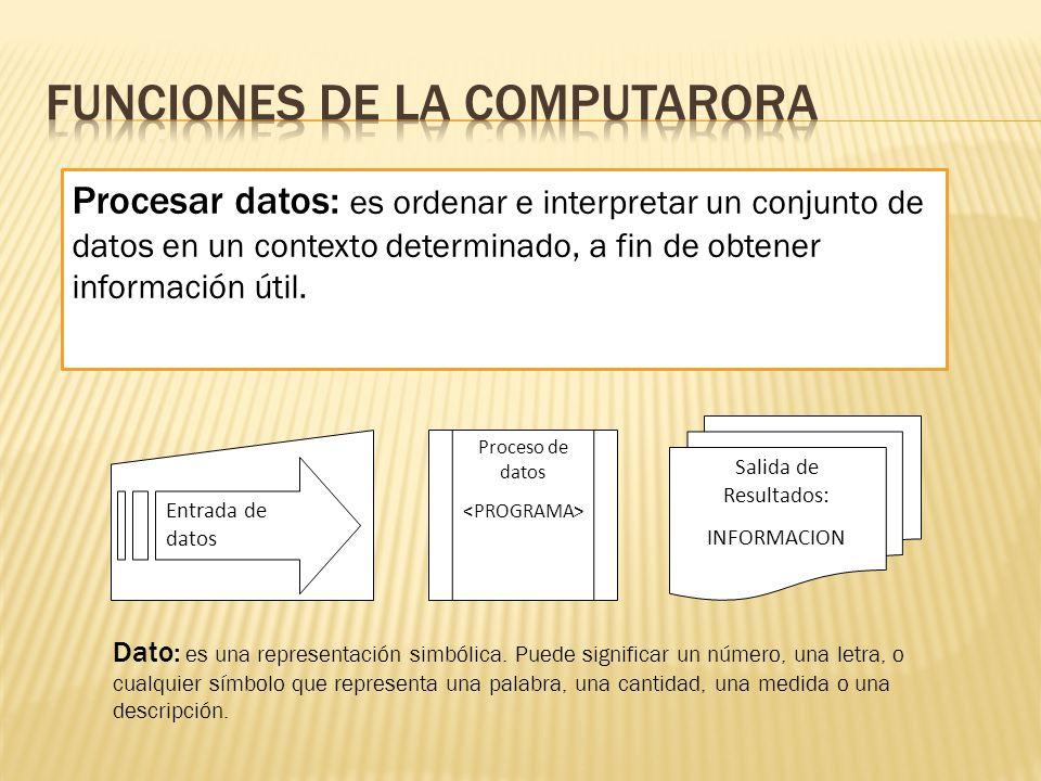 Proceso de datos Salida de Resultados: INFORMACION Entrada de datos Procesar datos: es ordenar e interpretar un conjunto de datos en un contexto deter