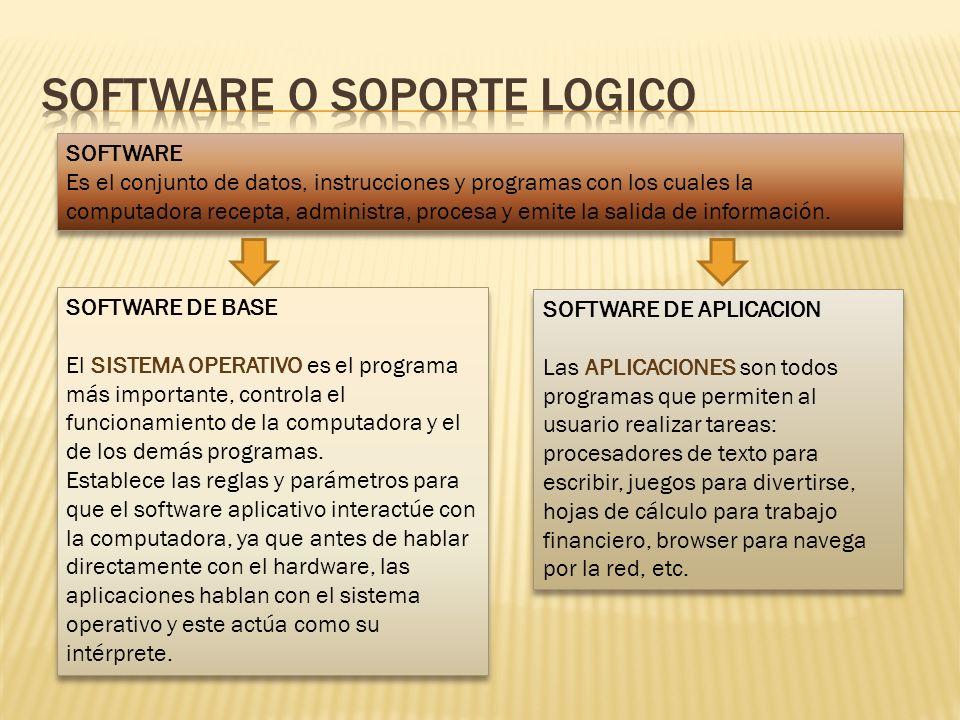 SOFTWARE Es el conjunto de datos, instrucciones y programas con los cuales la computadora recepta, administra, procesa y emite la salida de informació
