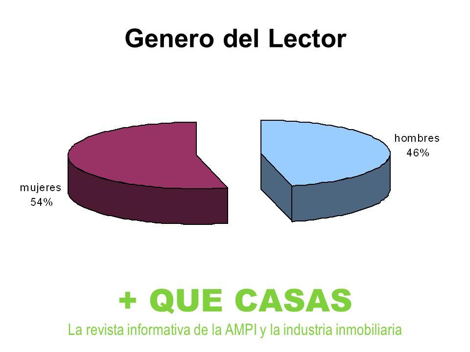 Genero del Lector