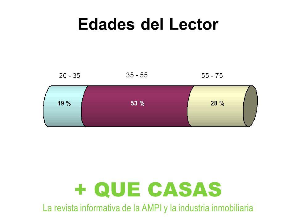 + QUE CASAS La revista informativa de la AMPI y la industria inmobiliaria Edades del Lector