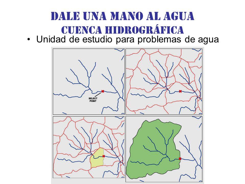 Dale una Mano al agua Cuenca hidrográfica Unidad de estudio para problemas de agua
