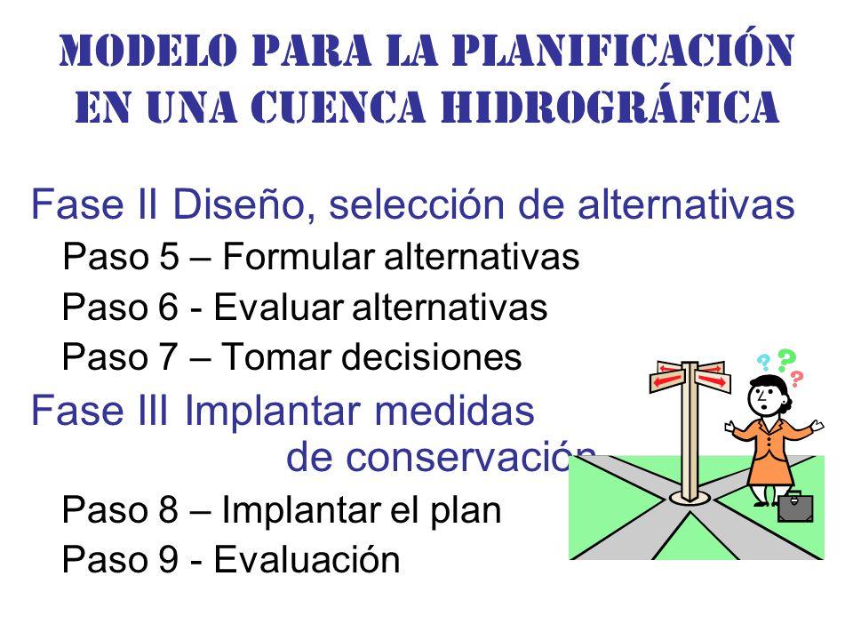 Modelo para la planificación en una cuenca hidrográfica Fase II Diseño, selección de alternativas Paso 5 – Formular alternativas Paso 6 - Evaluar alternativas Paso 7 – Tomar decisiones Fase III Implantar medidas de conservación Paso 8 – Implantar el plan Paso 9 - Evaluación