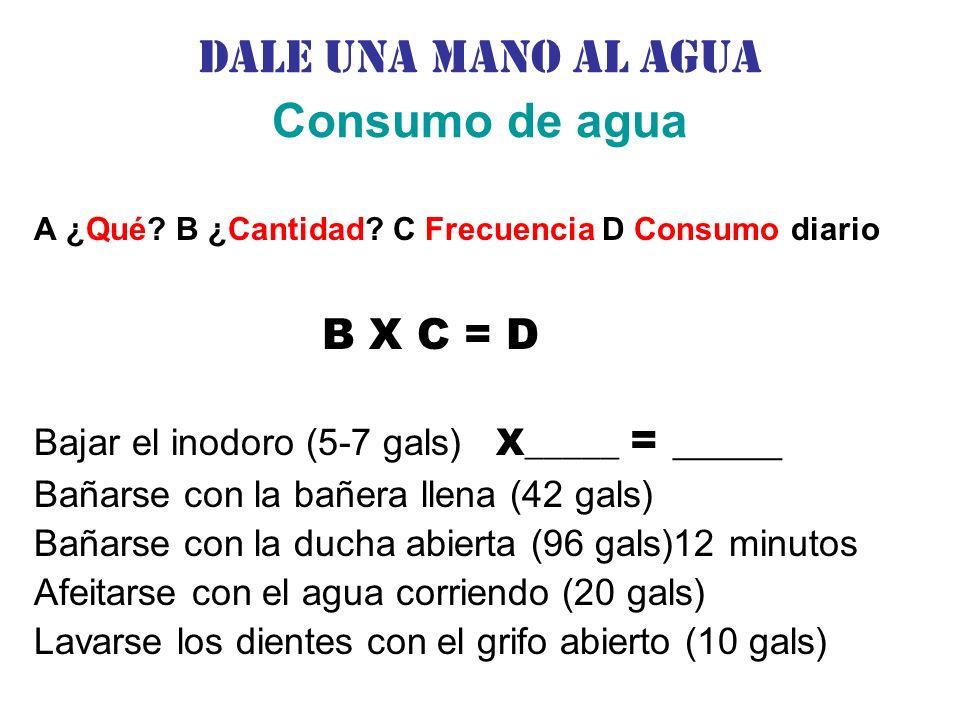Dale una Mano al agua Consumo de agua A ¿Qué? B ¿Cantidad? C Frecuencia D Consumo diario B X C = D Bajar el inodoro (5-7 gals) X_____ = _____ Bañarse