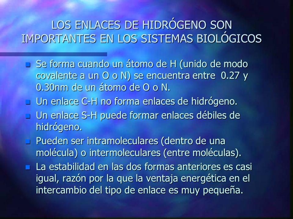 Enlace de hidrógeno entre dos moléculas de agua n La fuerza de la interacción es máxima cuando el enlace covalente O-H apunta directamente hacia una nube de un par de electrones del átomo de oxígeno al que se une el hidrógeno.