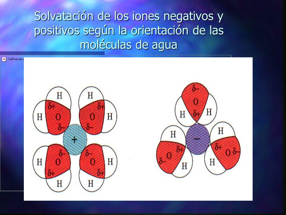 AUTOIONIZACIÓN DEL AGUA nEnEnEnEl agua presenta conductividad eléctrica debido a sus iones, ya que surgen porque el agua puede ser donador o aceptor d