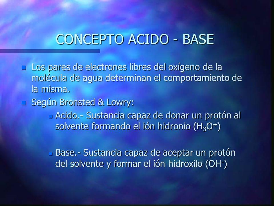 nLnLnLnLa concentración del agua es 55,6 molar, por lo que se deduce que: 55,6 M = [H2O].