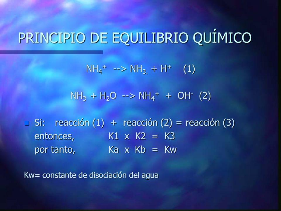 RELACIÓN ÁCIDO-BASE CONJUGADOS n Si un ácido es de carácter fuerte, su base conjugada será relativamente débil NH 4 + --> NH 3. + H + (1) n Si la base